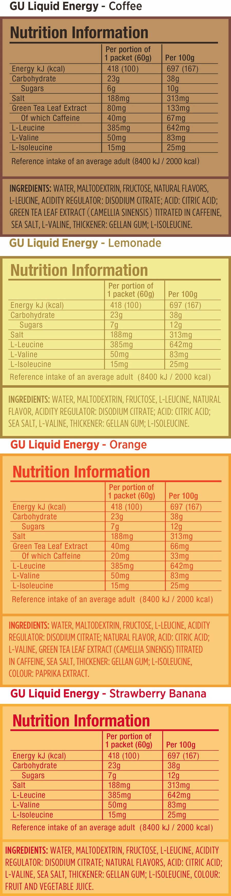 GU Ενεργειακά Τζελ - Energy Gels GU Liquid Energy 60 gr