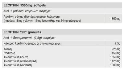 Solgar - Βιταμίνες - Lecithin 1360 mg 100 softgels